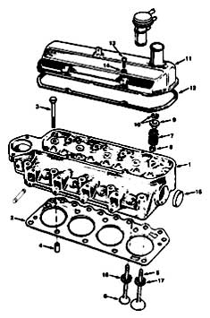 Tennant 355 Sweeper MM300 Cylinder Head, Valves Group PartsTennant 355 Sweeper MM300 Cylinder Head, Valves Group Parts