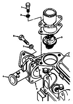 Tennant 355 Sweeper MM300 Water Pump Group 1.3L Engine Parts