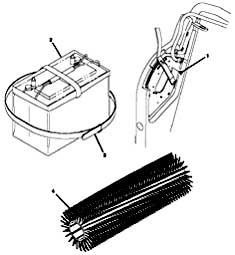Tennant 3640 Sweeper (Electric) 330560 Carpet Sweeping Kit 130AH Parts