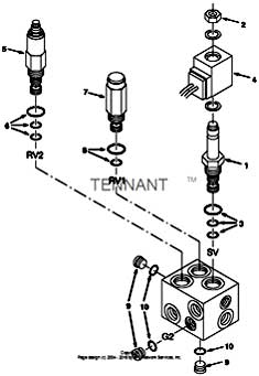 Tennant 1550 Rider Scrubber MM283 Hydraulic Solenoid Valve Breakdown, 1020194 Parts