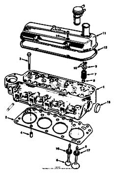 Tennant 7400 (FORD) Rider Scrubber (000000-006999) MM425 Cylinder Head, Valves Group - Engine Breakdown PartsTennant 7400 (FORD) Rider Scrubber (000000-006999) MM425 Cylinder Head, Valves Group - Engine Breakdown Parts