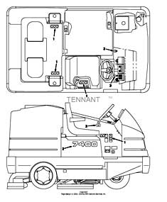 Tennant 7400 (FORD) Rider Scrubber (000000-006999) MM425 Label Group Parts