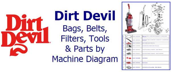 Shop Dirt Devil parts, belts, bags, filters and accessories by machine diagram/schematic!