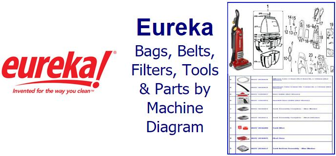Shop Eureka parts, belts, bags, filters and accessories by machine diagram/schematic!