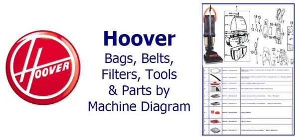 Shop Hoover parts, belts, bags, filters and accessories by machine diagram/schematic!