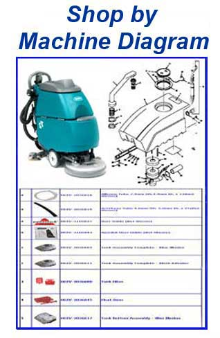 Shop Nobles parts, belts, bags, filters and accessories by machine diagram/schematic!