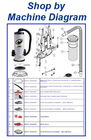 Shop ProTeam Vacuum parts, belts, bags, filters and accessories by machine diagram/schematic!