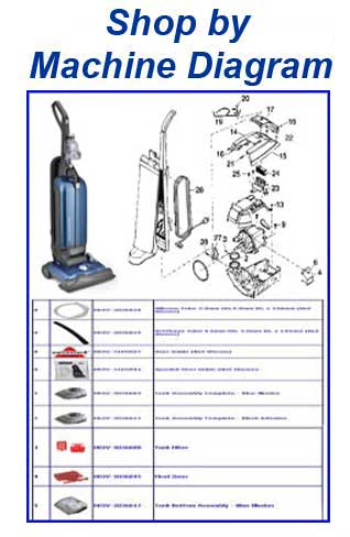 Shop Royal Vacuum parts, belts, bags, filters and accessories by machine diagram/schematic!